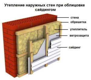 утепление наружных стен